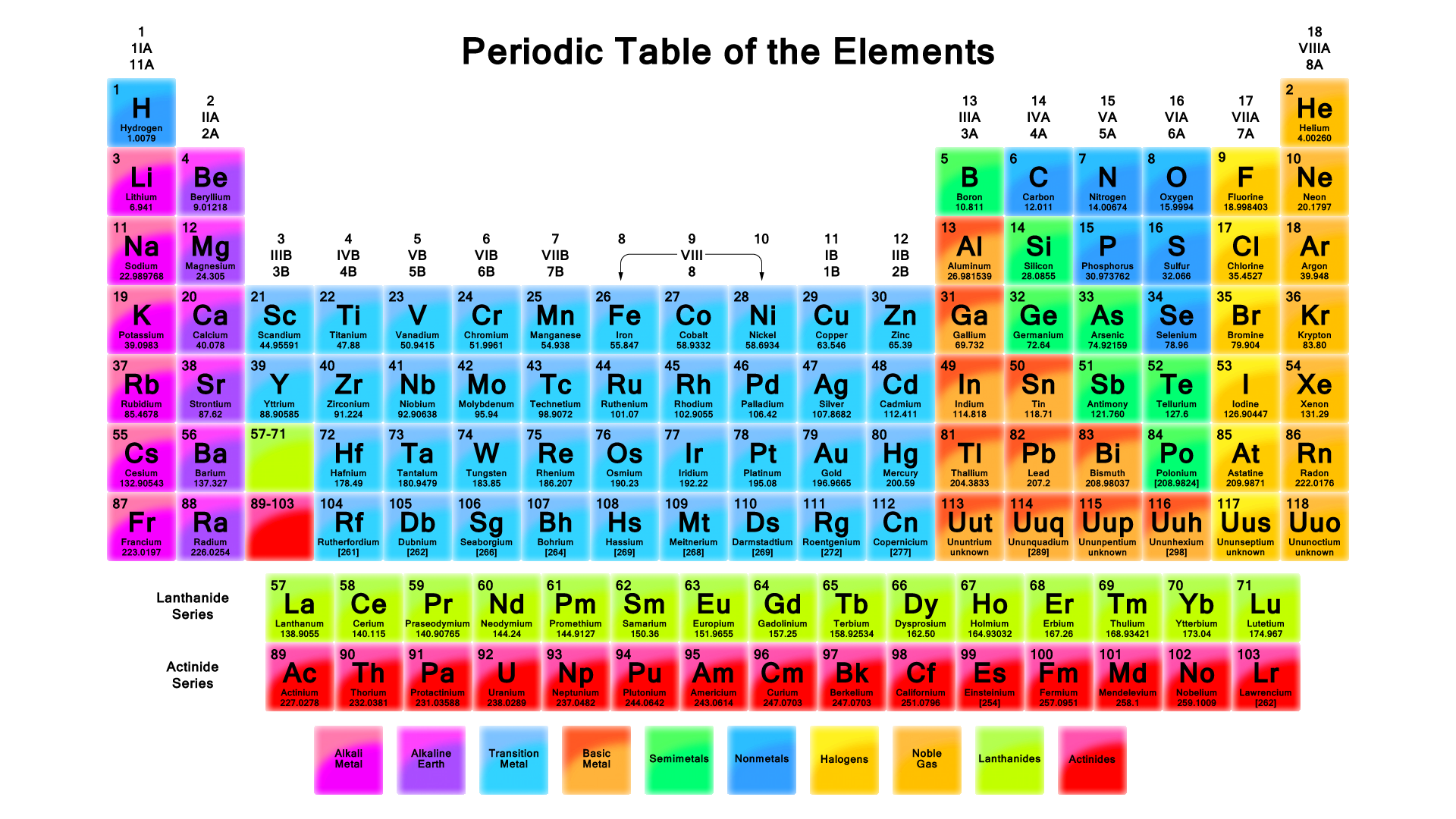 What are rare earth metals and why are they important norbert haupt rare earths periodictable urtaz Gallery