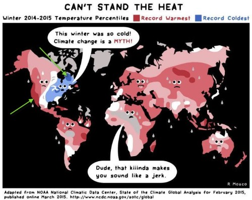 Climate Change Map