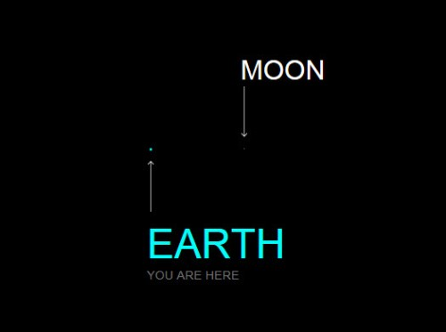 Moon one Pixel