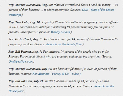 Planned Parenthood Services 1
