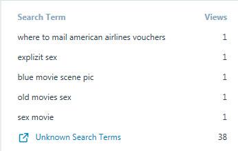 Sex Sells 2