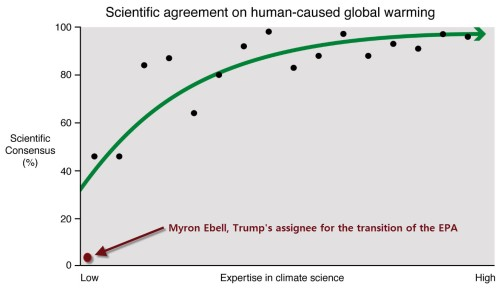 climate-science-consensus
